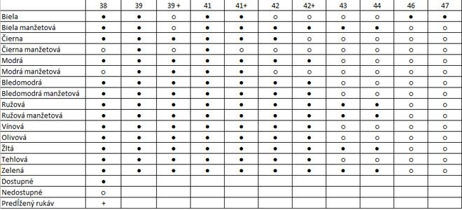 292577b06 Dostupnosť košele si prosím predom overte v tabuľke dostupnosti  (nasledujúci obrázok). Znakom
